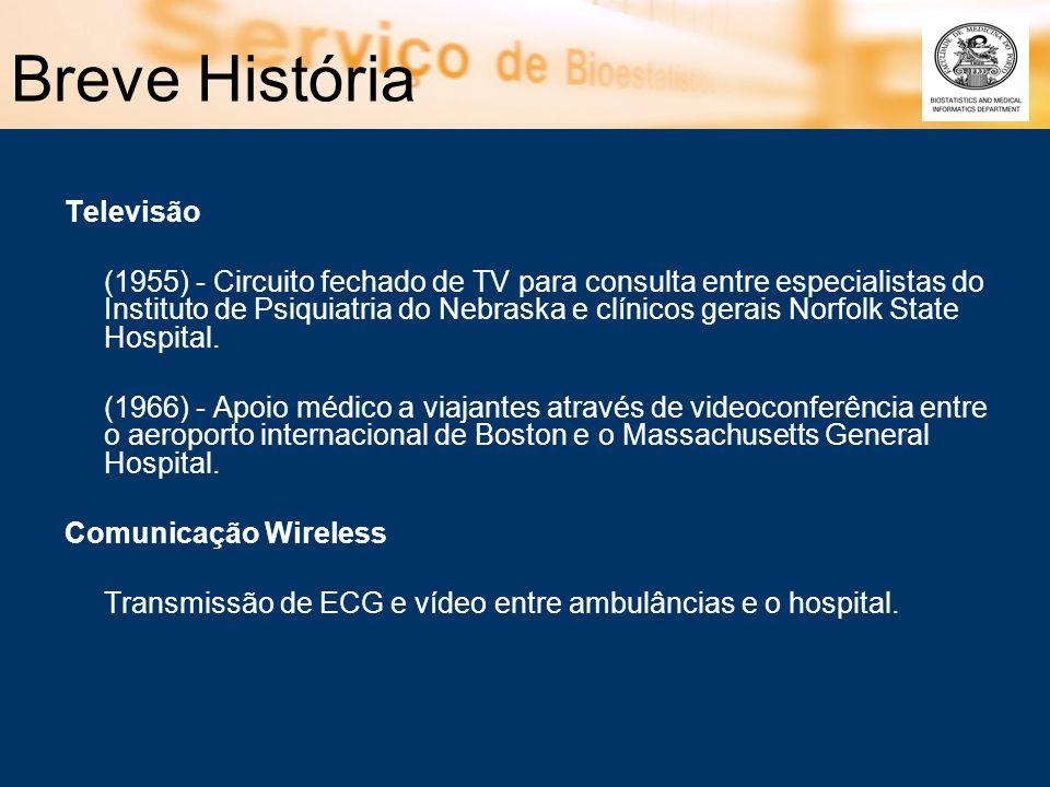 Breve História Televisão