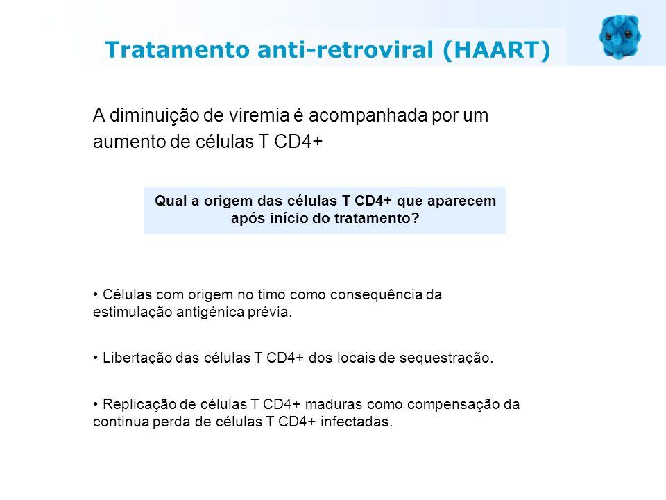 Tratamento anti-retroviral (HAART)