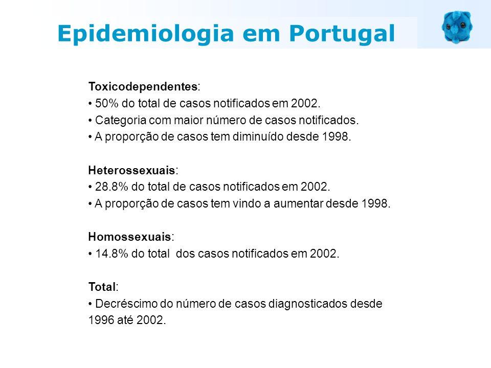 Epidemiologia em Portugal