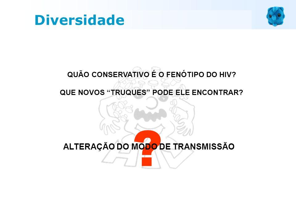 Diversidade ALTERAÇÃO DO MODO DE TRANSMISSÃO