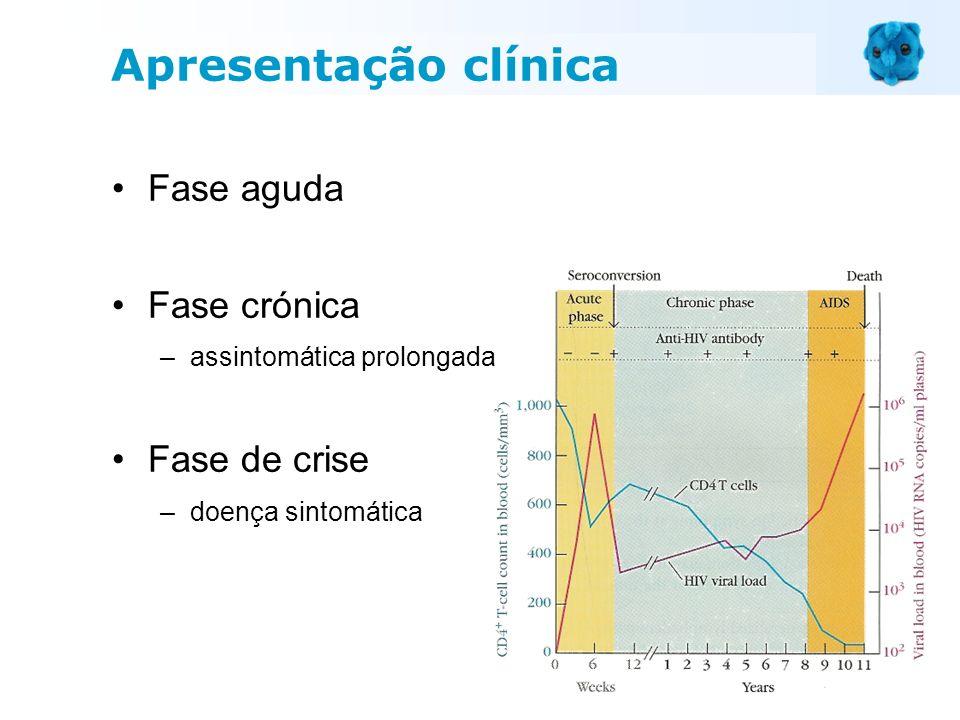 Fase aguda Fase crónica Fase de crise Apresentação clínica