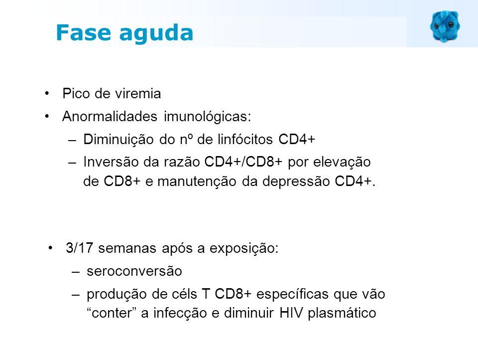 Anormalidades imunológicas: Diminuição do nº de linfócitos CD4+