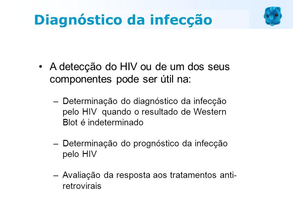 A detecção do HIV ou de um dos seus componentes pode ser útil na: