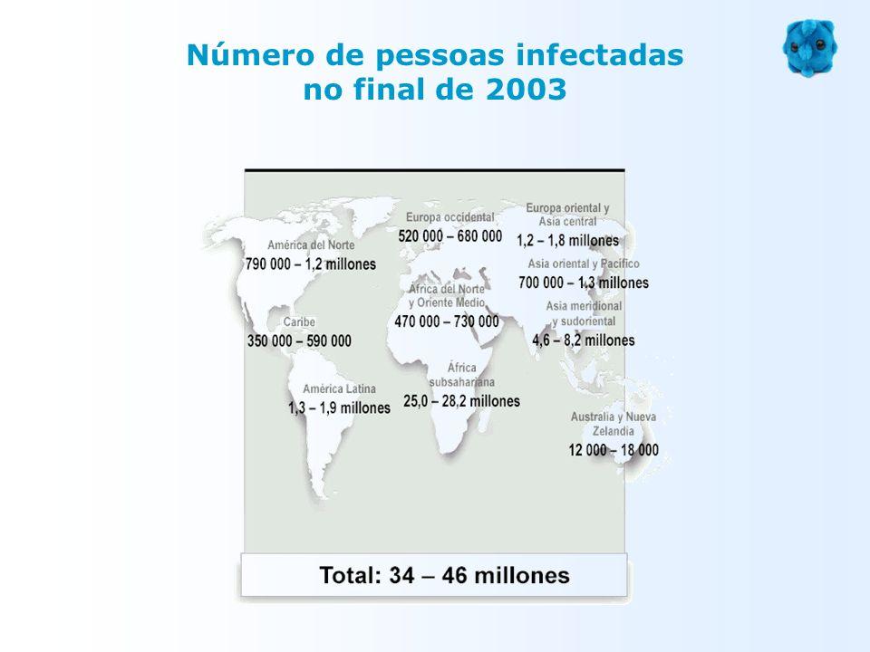 Número de pessoas infectadas
