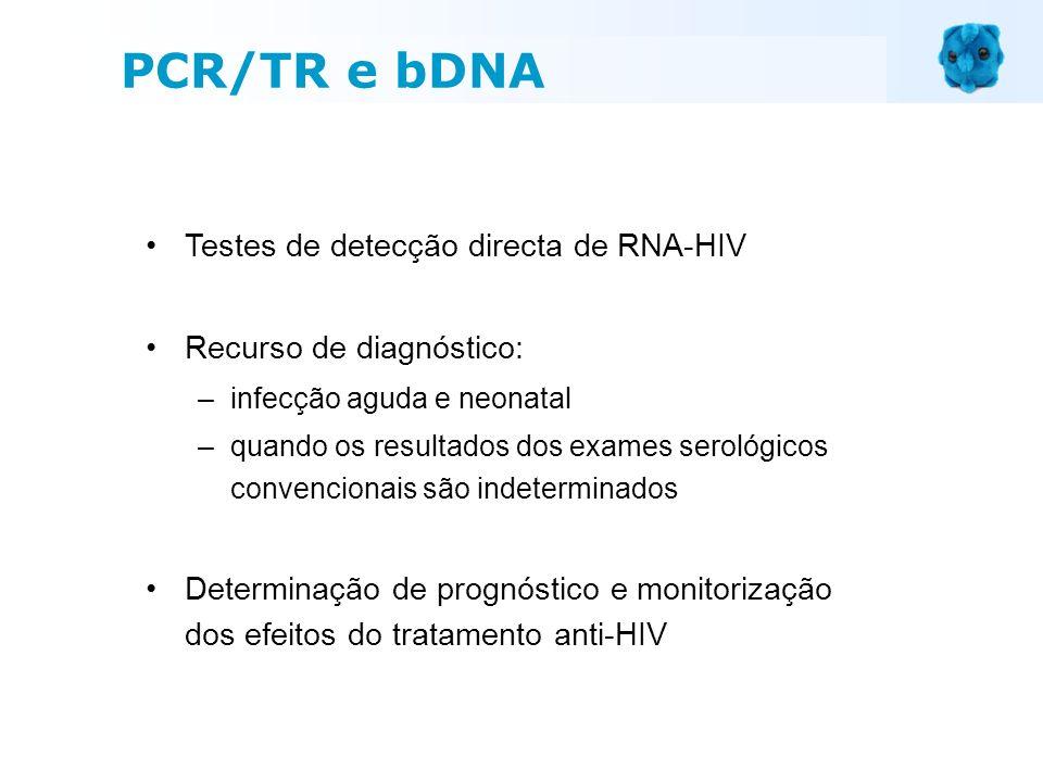Testes de detecção directa de RNA-HIV