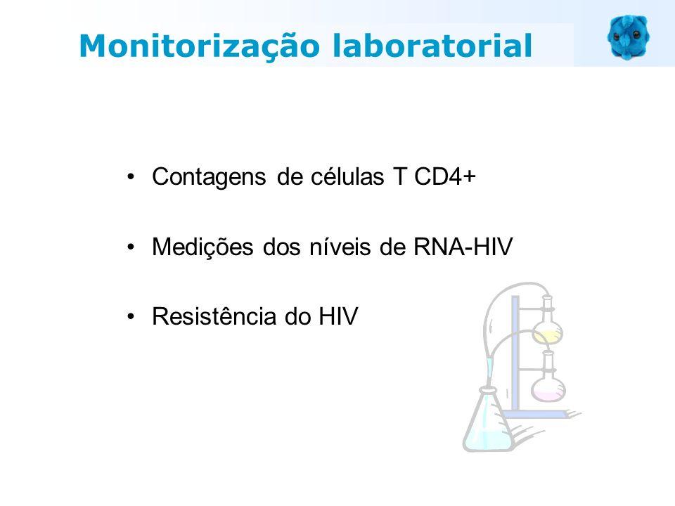 Contagens de células T CD4+ Medições dos níveis de RNA-HIV