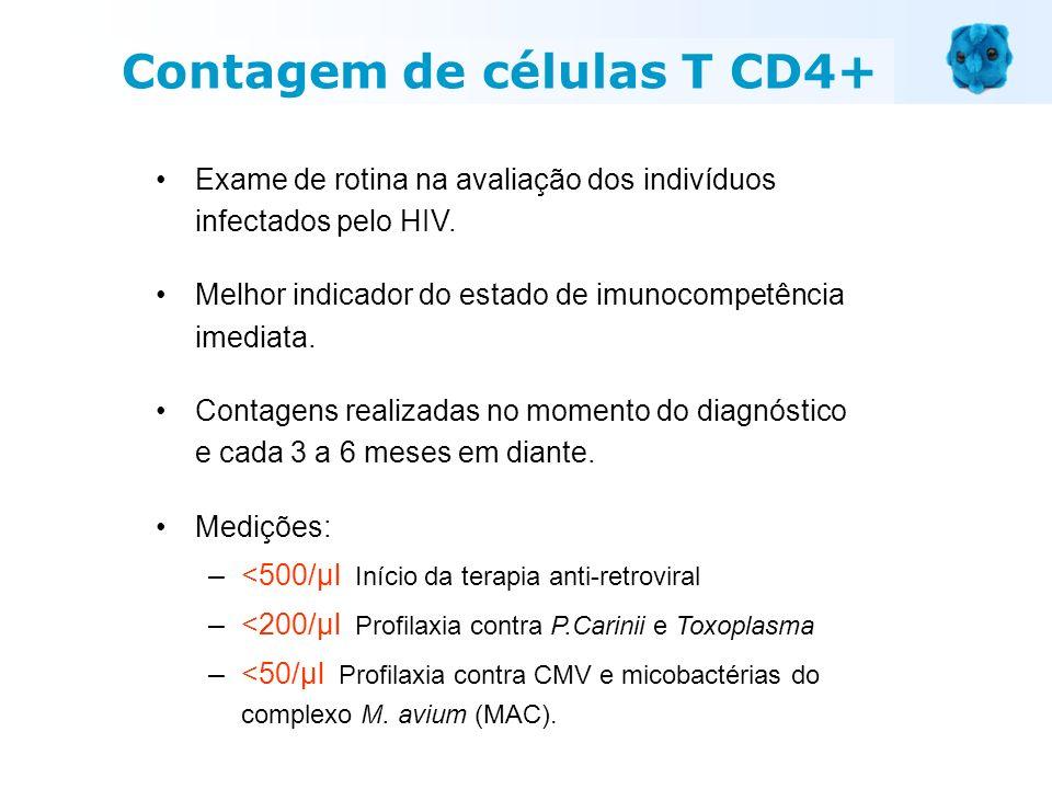 Contagem de células T CD4+