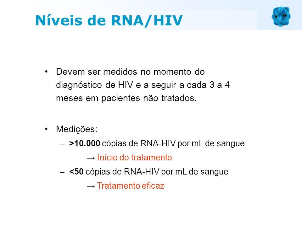 Níveis de RNA/HIV Devem ser medidos no momento do diagnóstico de HIV e a seguir a cada 3 a 4 meses em pacientes não tratados.