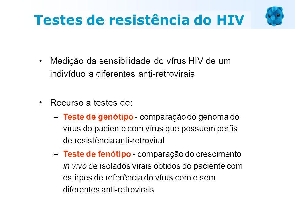 Testes de resistência do HIV