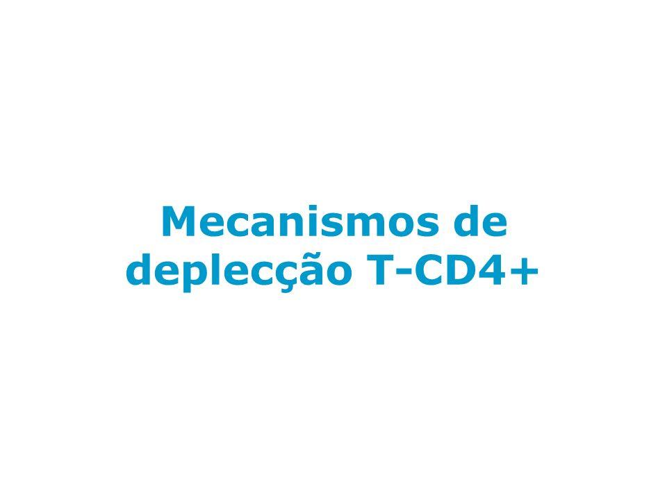 Mecanismos de deplecção T-CD4+
