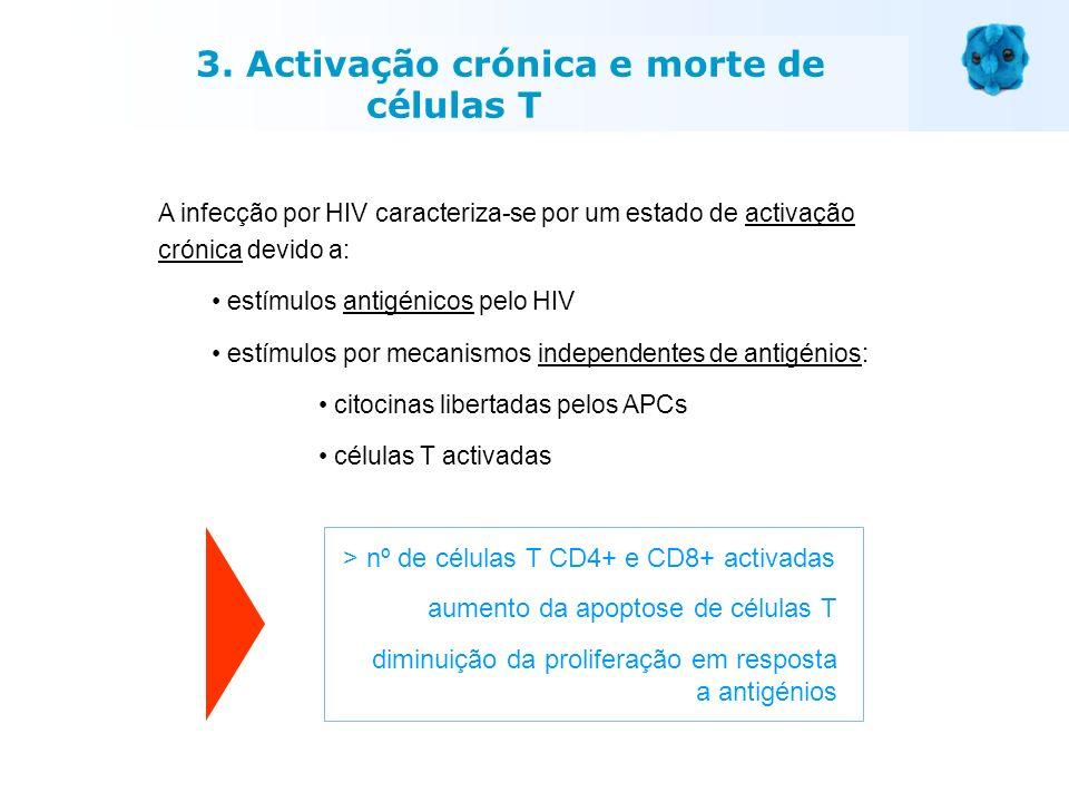 3. Activação crónica e morte de células T
