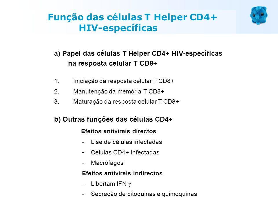 Função das células T Helper CD4+ HIV-específicas