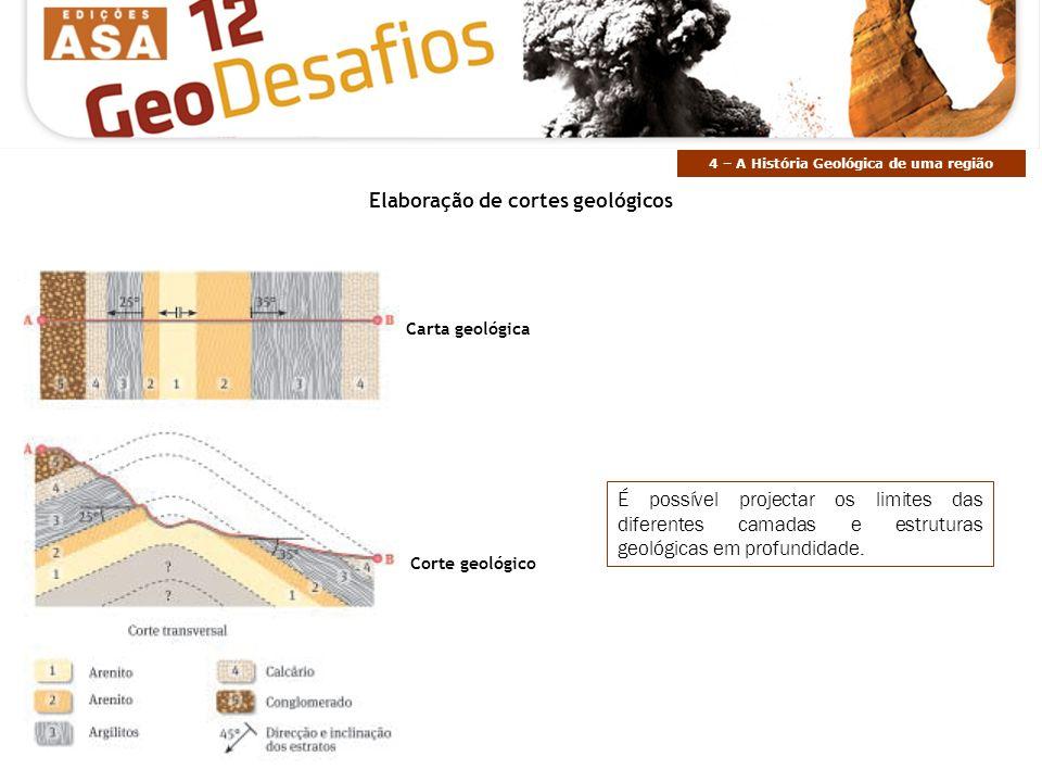 4 – A História Geológica de uma região Elaboração de cortes geológicos