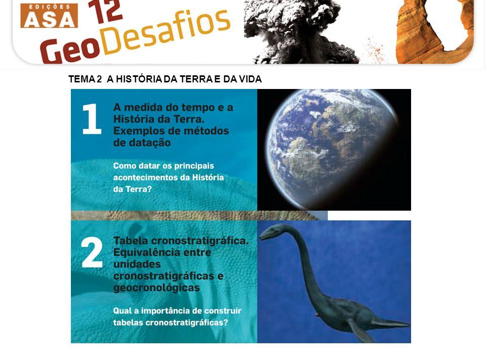 TEMA 2 A HISTÓRIA DA TERRA E DA VIDA