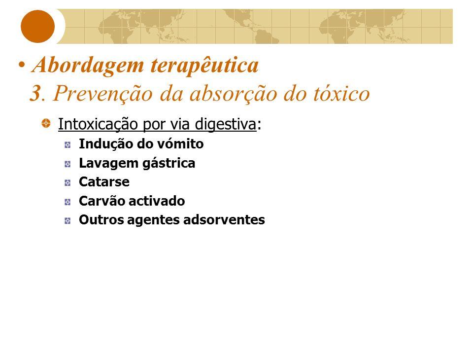 Abordagem terapêutica 3. Prevenção da absorção do tóxico