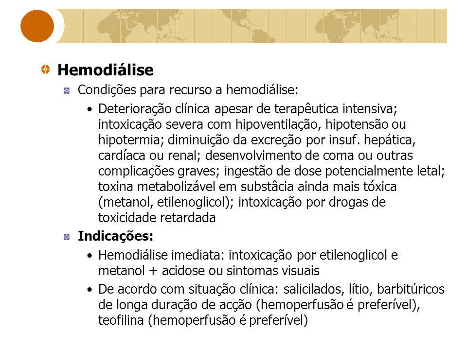 Hemodiálise Condições para recurso a hemodiálise: