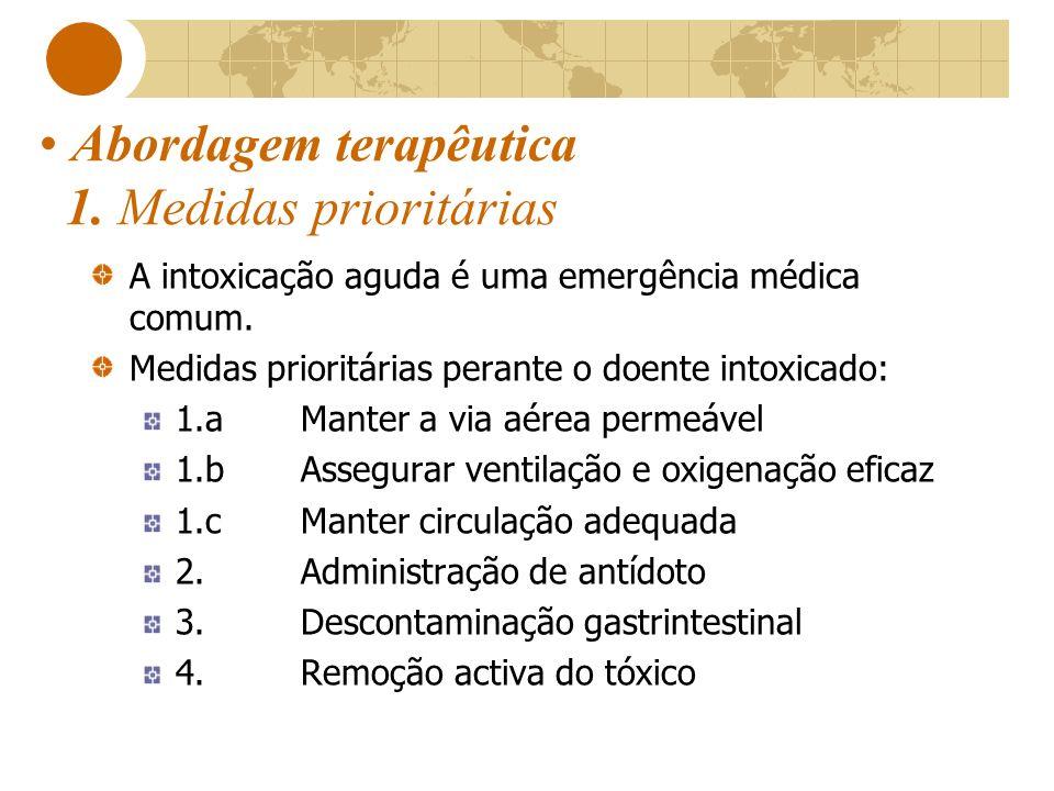 Abordagem terapêutica 1. Medidas prioritárias