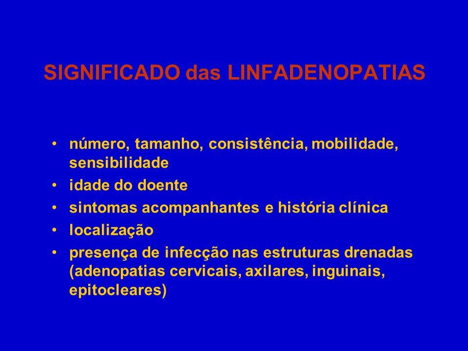 SIGNIFICADO das LINFADENOPATIAS
