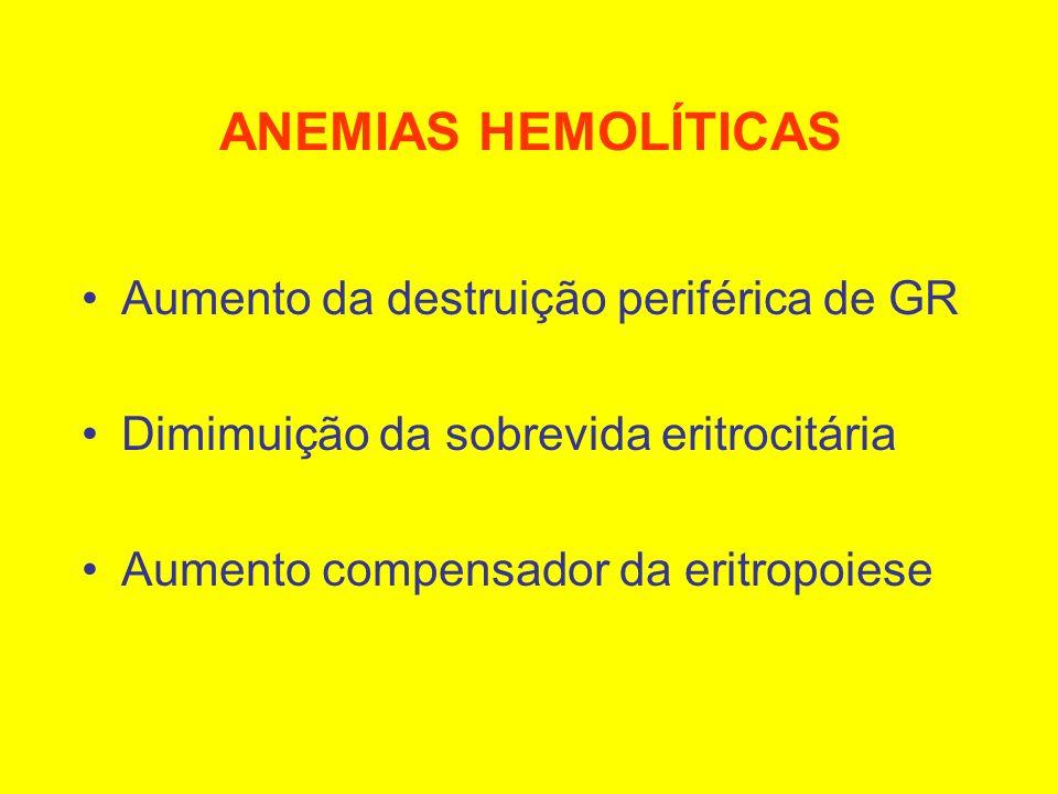 ANEMIAS HEMOLÍTICAS Aumento da destruição periférica de GR