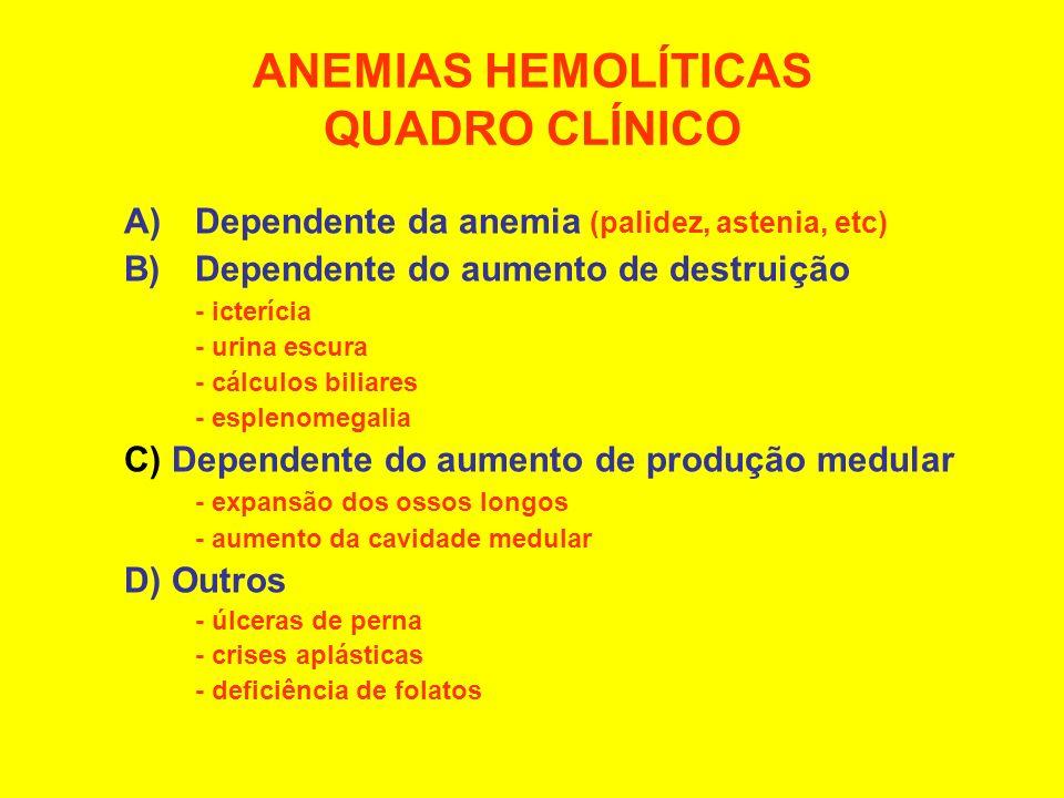 ANEMIAS HEMOLÍTICAS QUADRO CLÍNICO