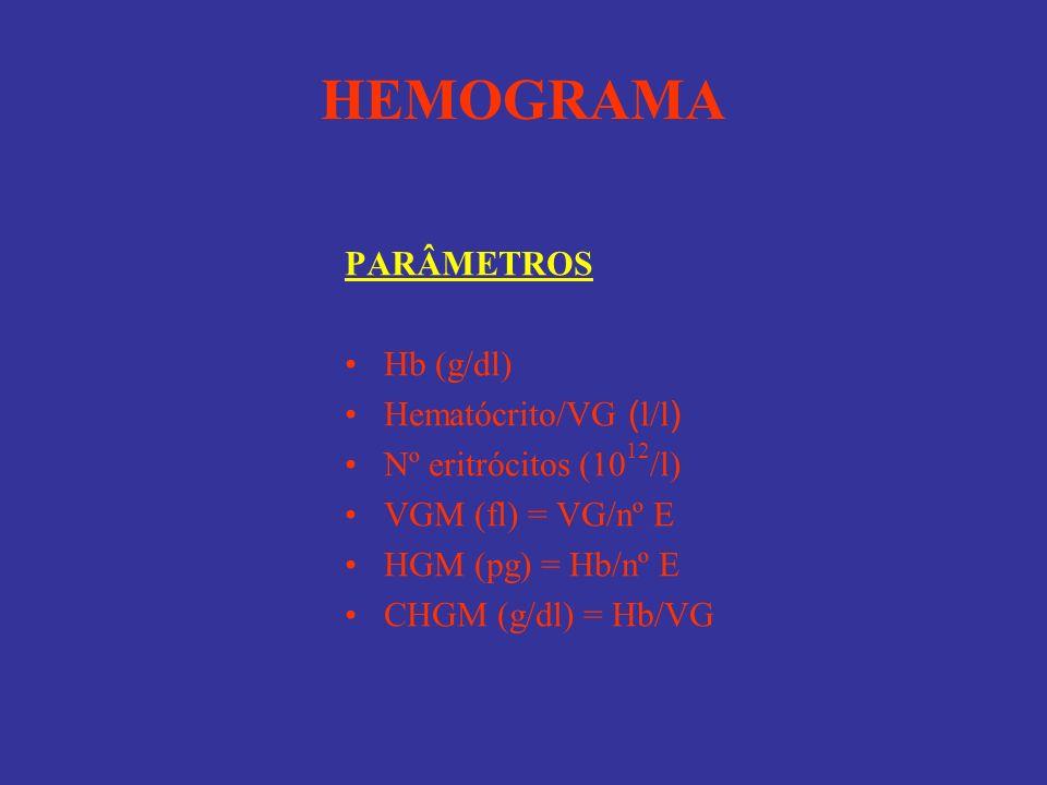 HEMOGRAMA PARÂMETROS Hb (g/dl) Hematócrito/VG (l/l)