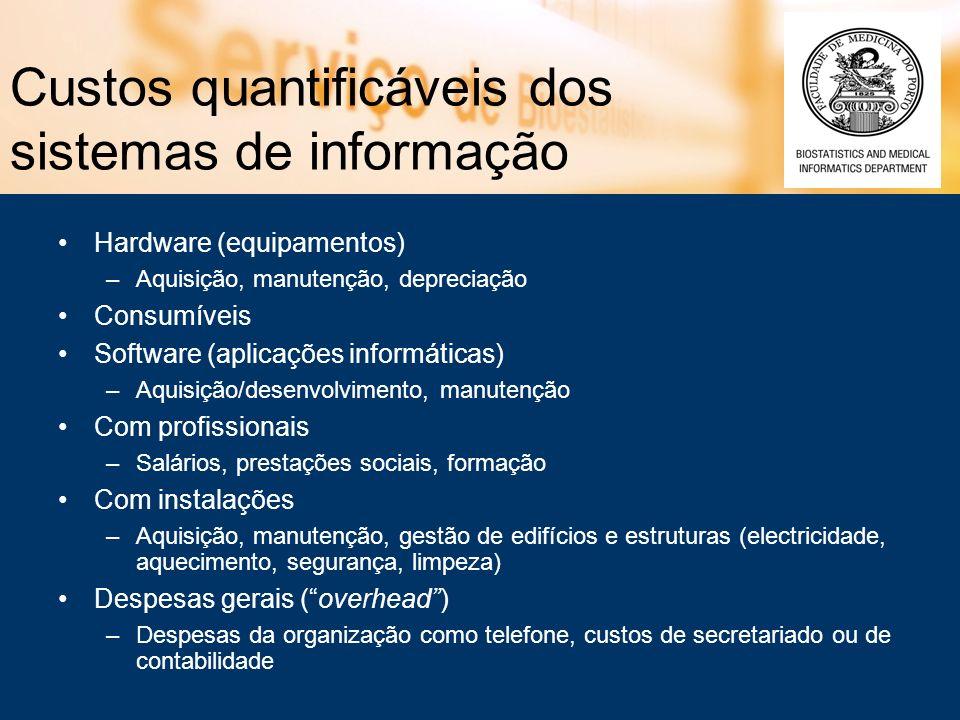 Custos quantificáveis dos sistemas de informação