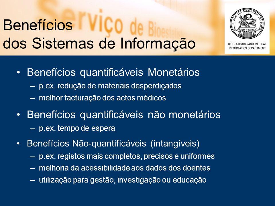 Benefícios dos Sistemas de Informação