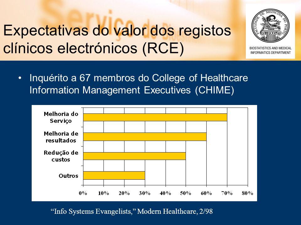 Expectativas do valor dos registos clínicos electrónicos (RCE)