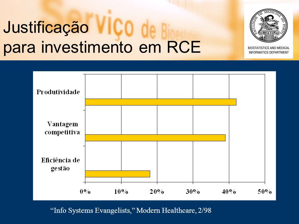 Justificação para investimento em RCE