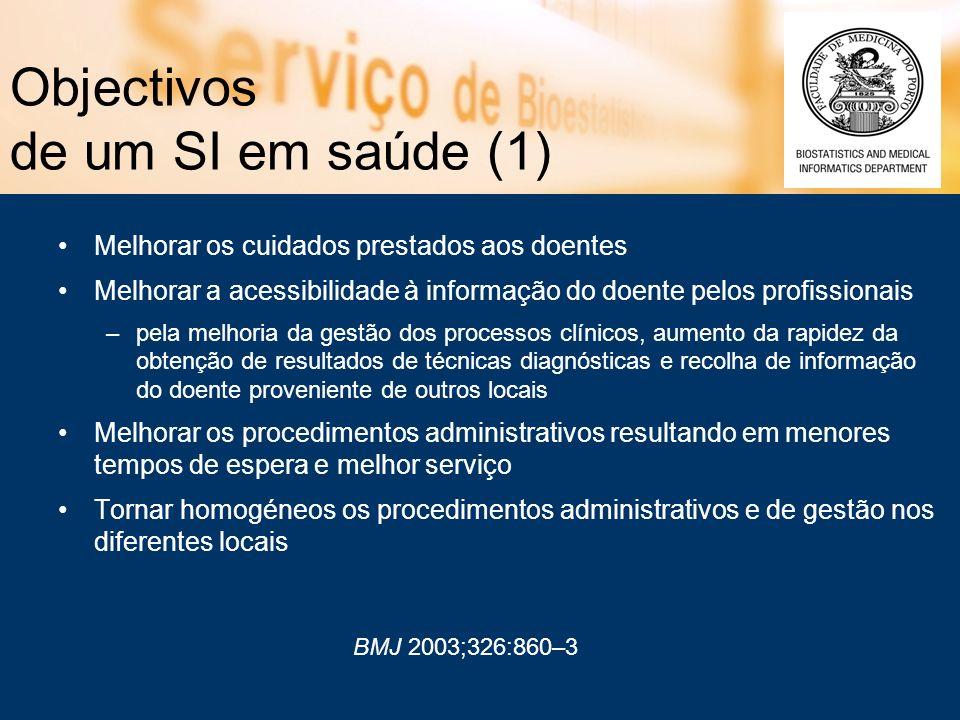 Objectivos de um SI em saúde (1)