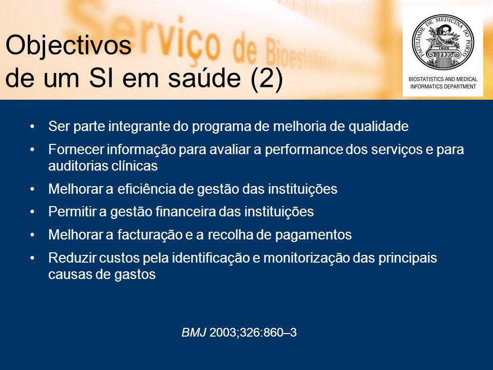 Objectivos de um SI em saúde (2)