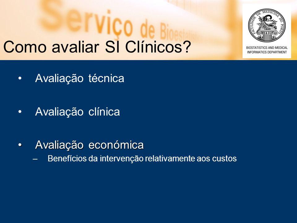 Como avaliar SI Clínicos