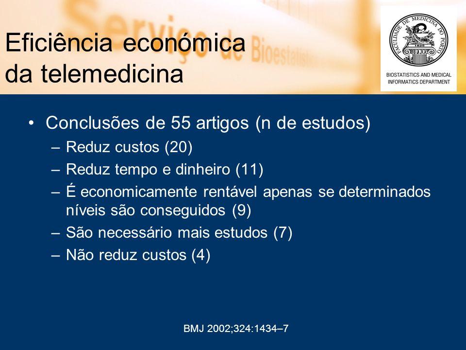 Eficiência económica da telemedicina