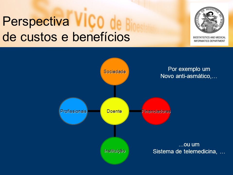 Perspectiva de custos e benefícios
