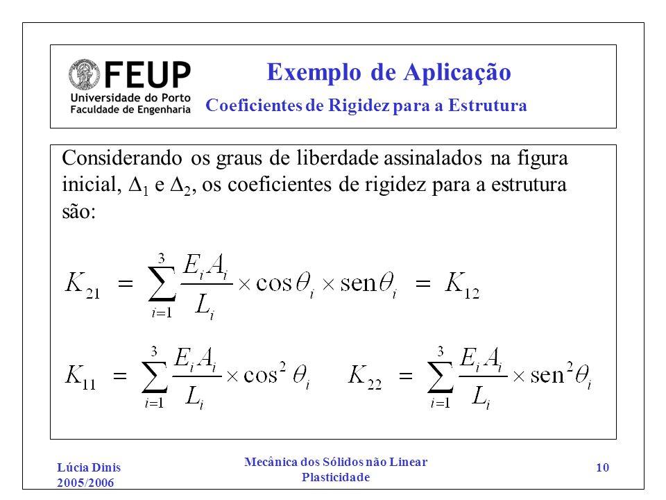 Exemplo de Aplicação Coeficientes de Rigidez para a Estrutura