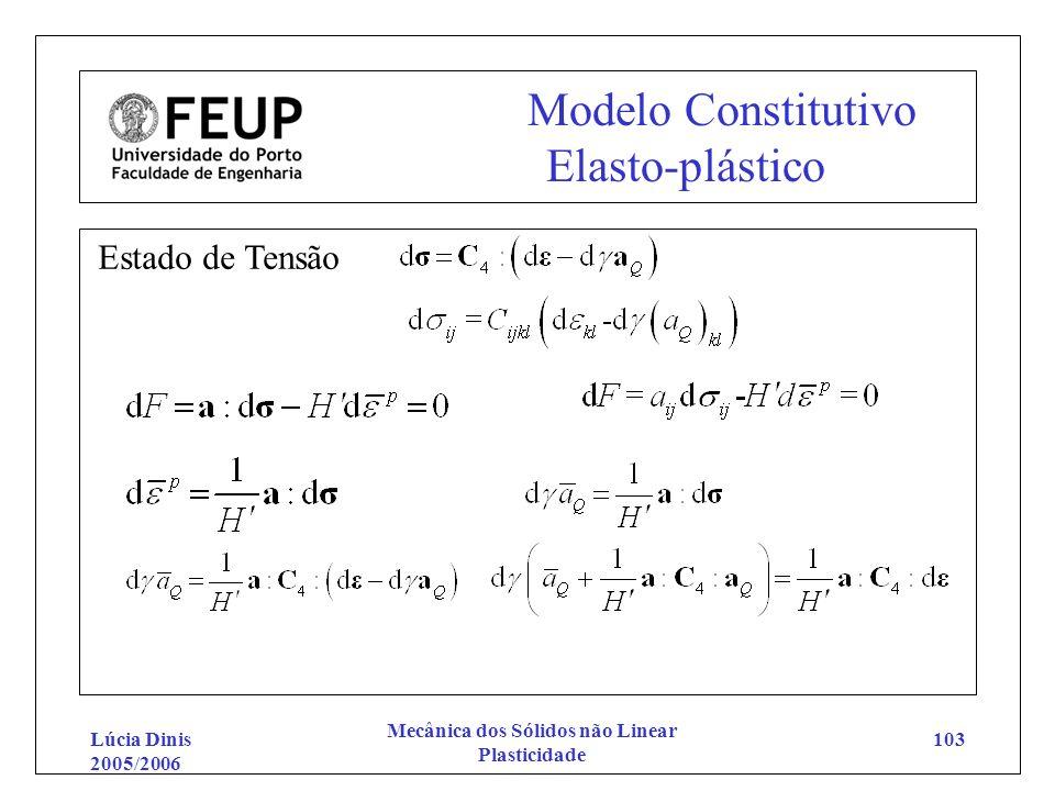 Modelo Constitutivo Elasto-plástico