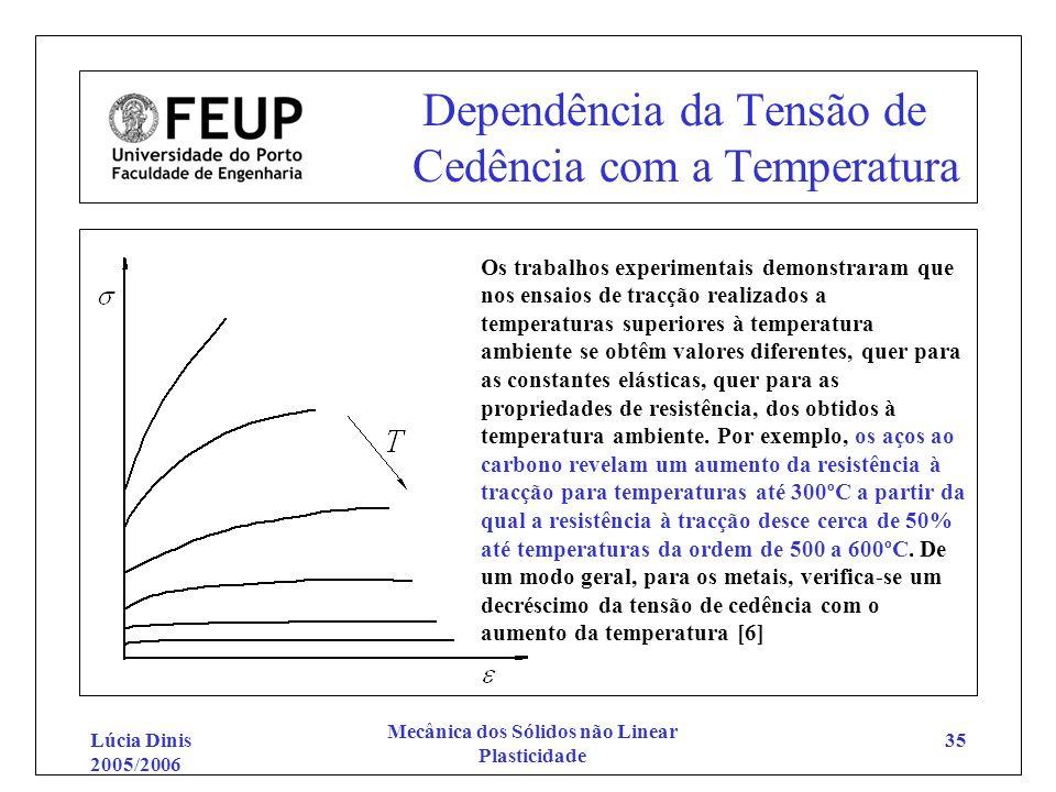 Dependência da Tensão de Cedência com a Temperatura