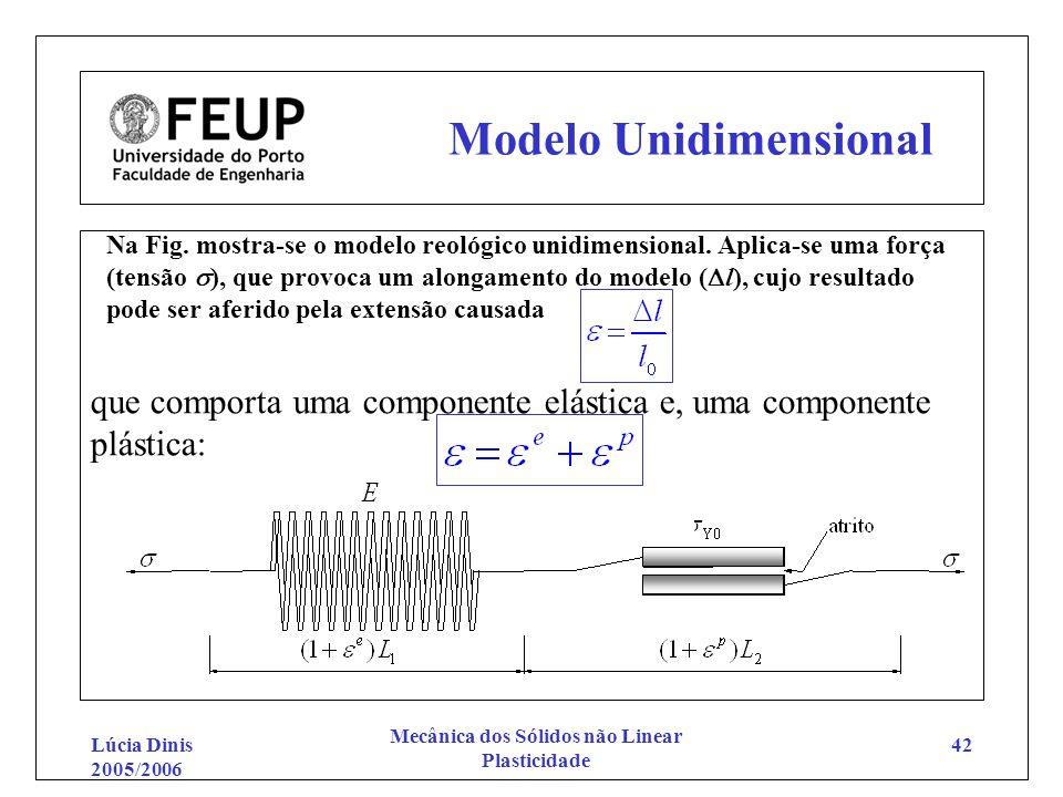 Modelo Unidimensional
