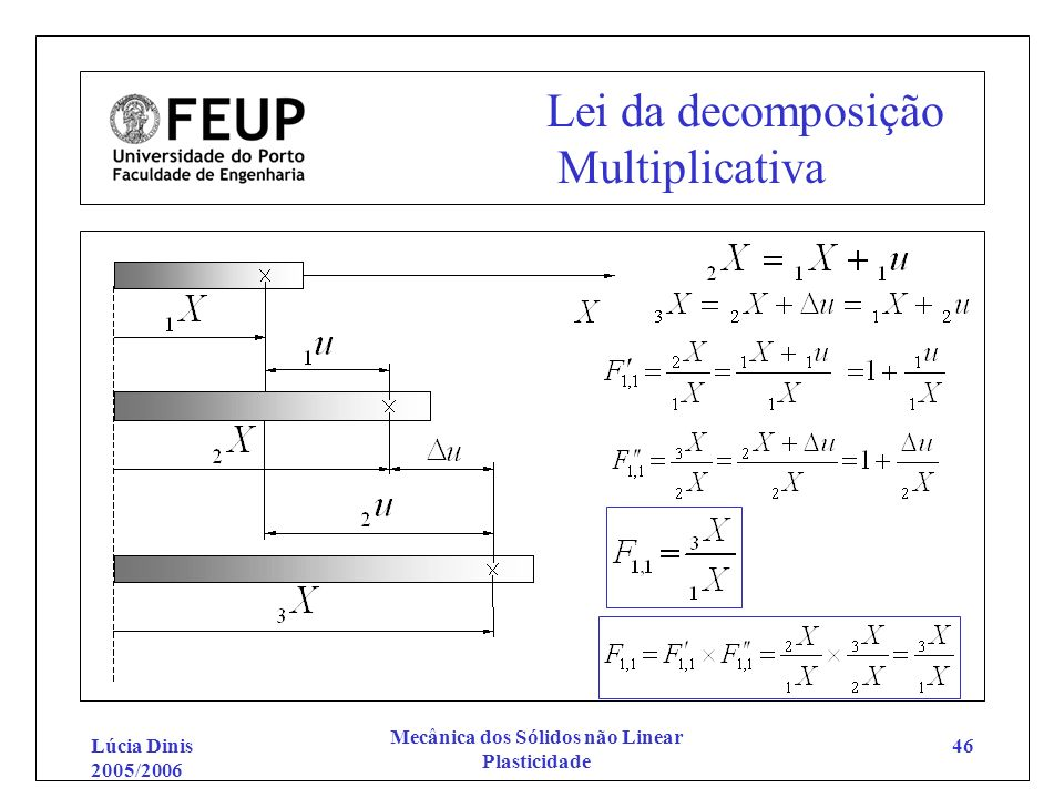 Lei da decomposição Multiplicativa