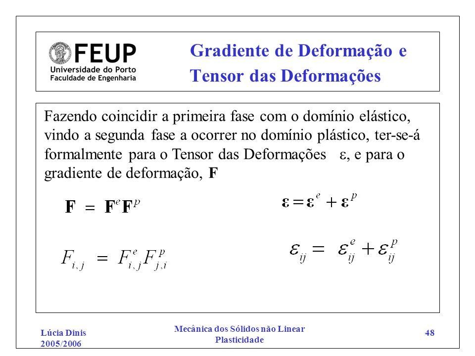 Gradiente de Deformação e Tensor das Deformações