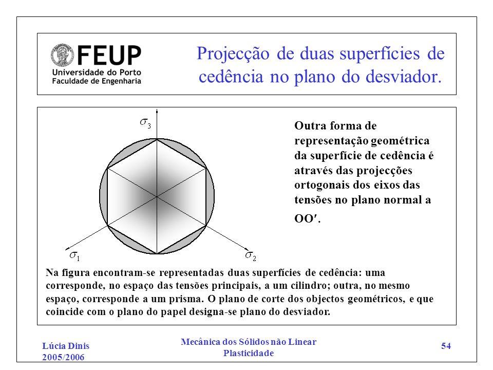 Projecção de duas superfícies de cedência no plano do desviador.