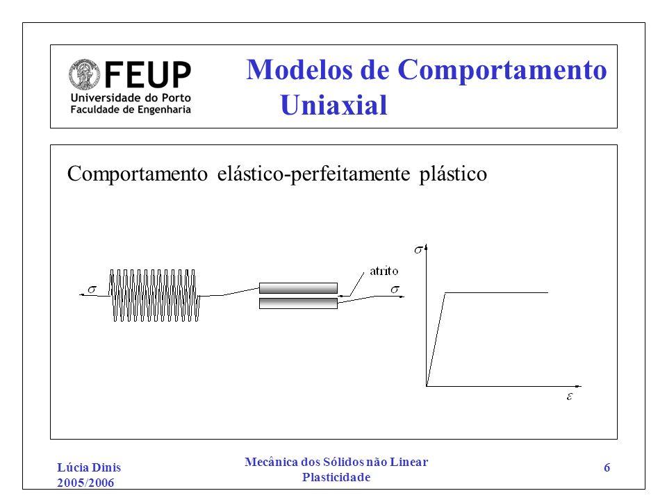 Modelos de Comportamento Uniaxial
