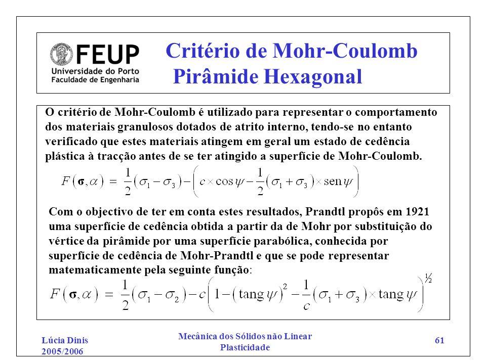 Critério de Mohr-Coulomb Pirâmide Hexagonal
