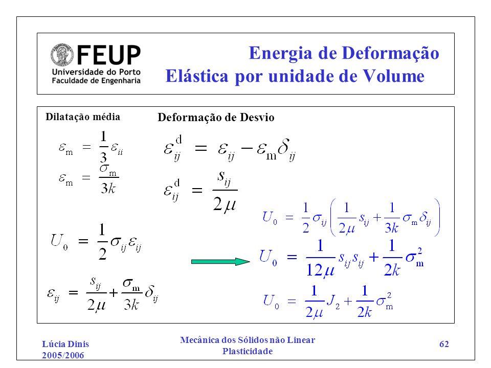 Energia de Deformação Elástica por unidade de Volume