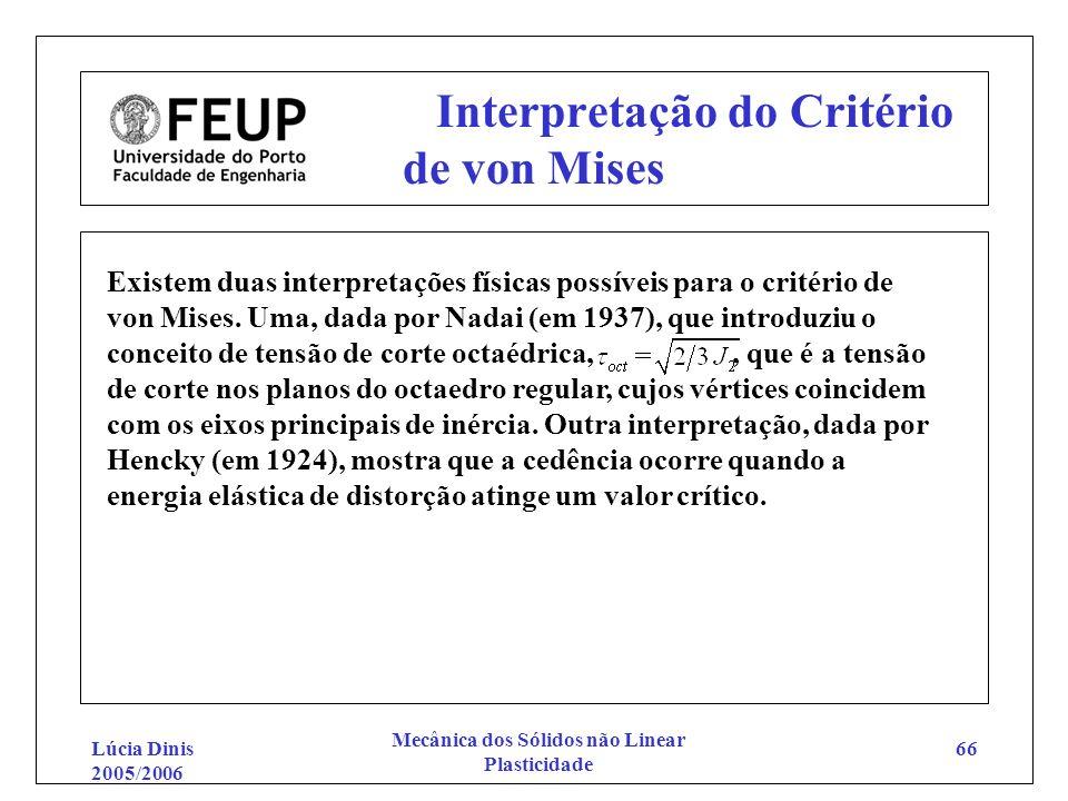 Interpretação do Critério de von Mises