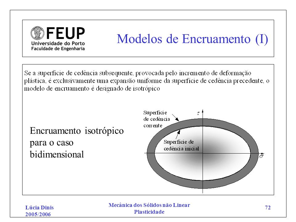 Modelos de Encruamento (I)