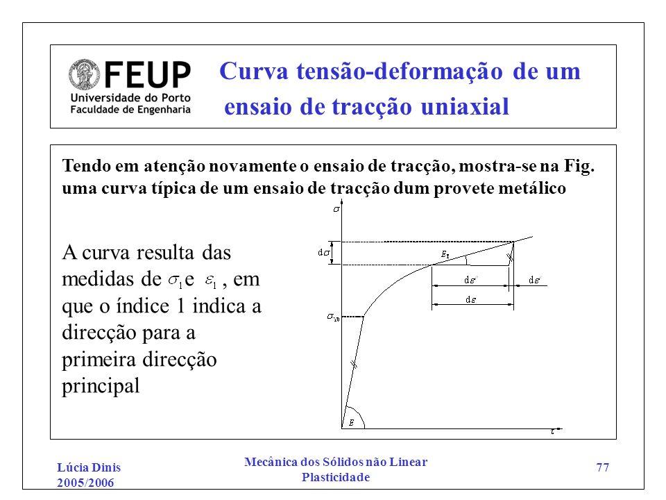 Curva tensão-deformação de um ensaio de tracção uniaxial