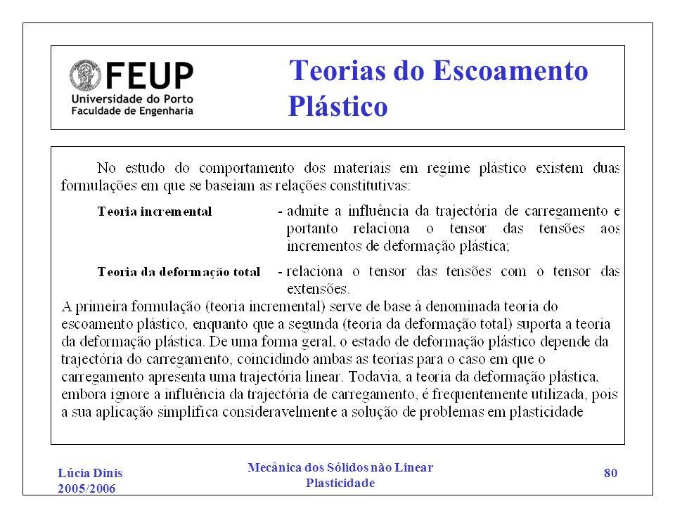 Teorias do Escoamento Plástico