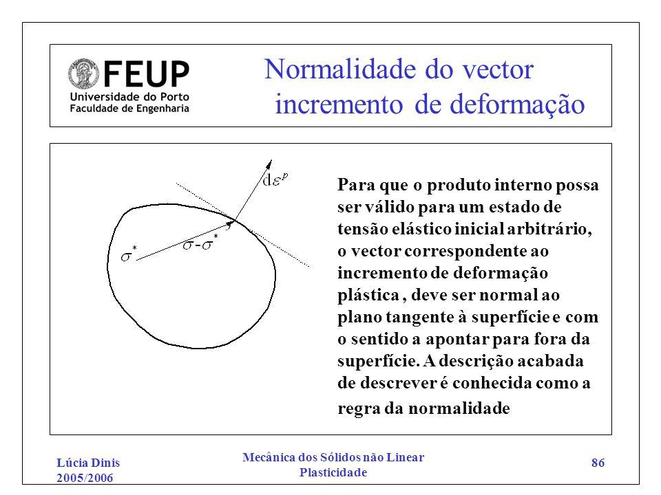 Normalidade do vector incremento de deformação