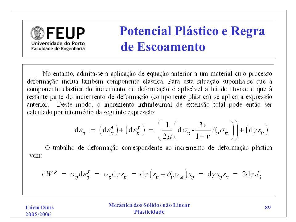 Potencial Plástico e Regra de Escoamento